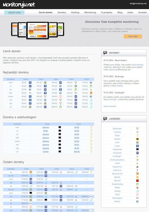 Monitoruju.net - domény